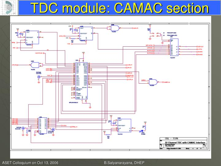TDC module: CAMAC section