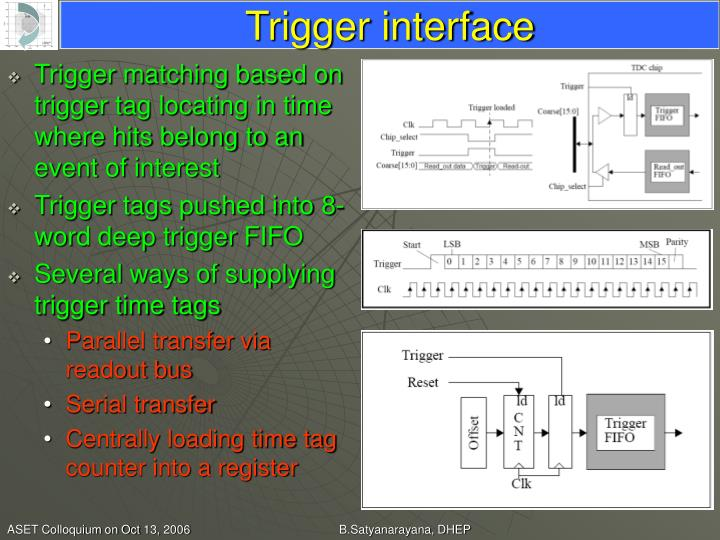 Trigger interface