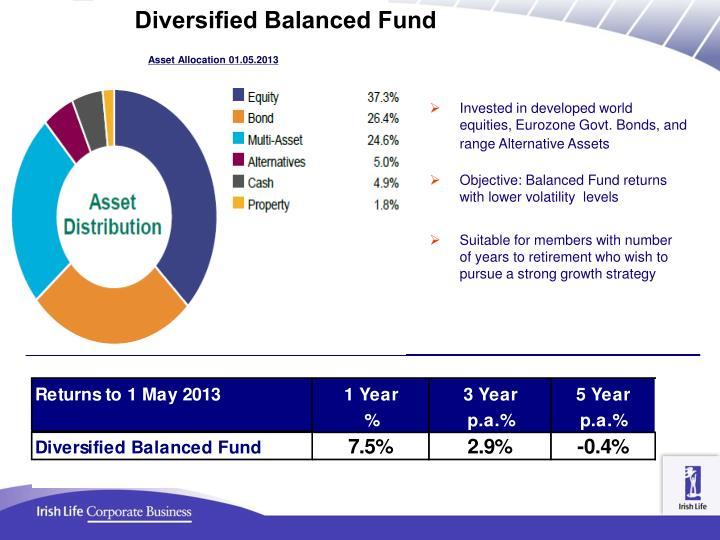 Diversified Balanced Fund
