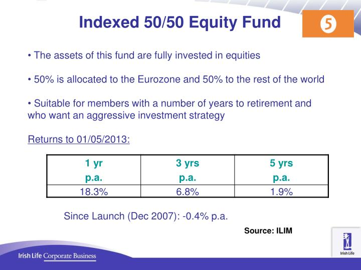 Indexed 50/50 Equity Fund