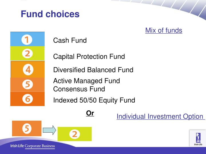 Fund choices