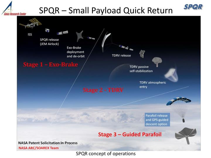 SPQR – Small Payload Quick Return