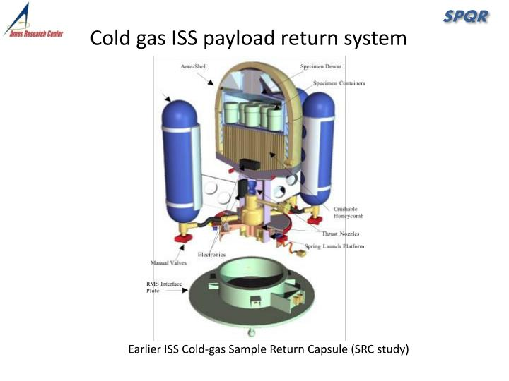Cold gas ISS payload return system