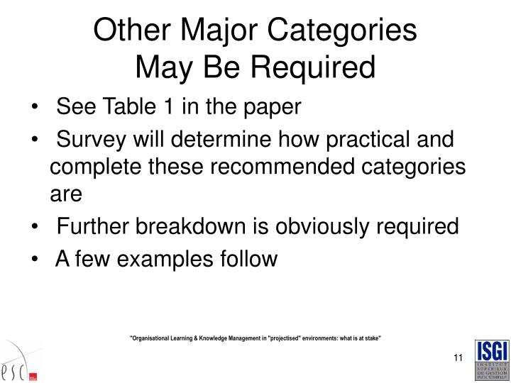 Other Major Categories