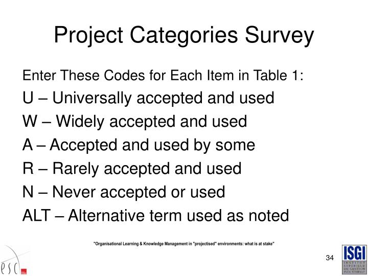 Project Categories Survey
