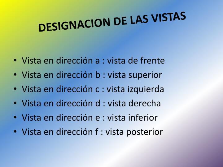 DESIGNACION DE LAS VISTAS