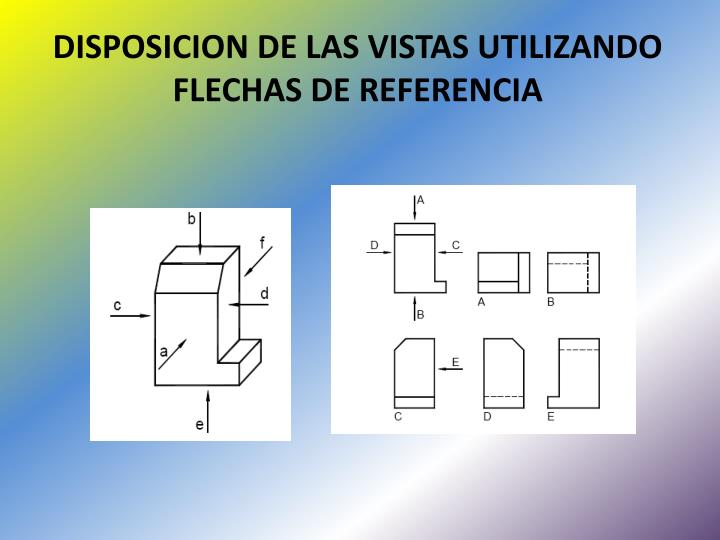 DISPOSICION DE LAS VISTAS UTILIZANDO FLECHAS DE REFERENCIA