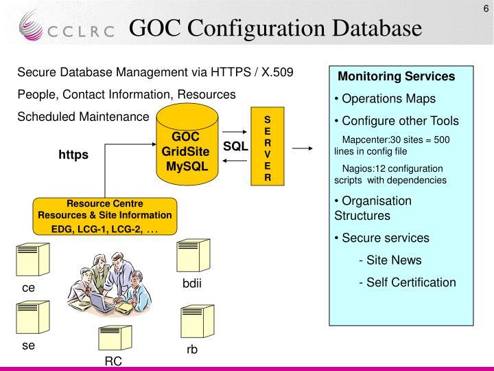 GOC Configuration Database