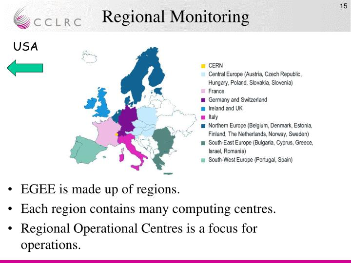 Regional Monitoring