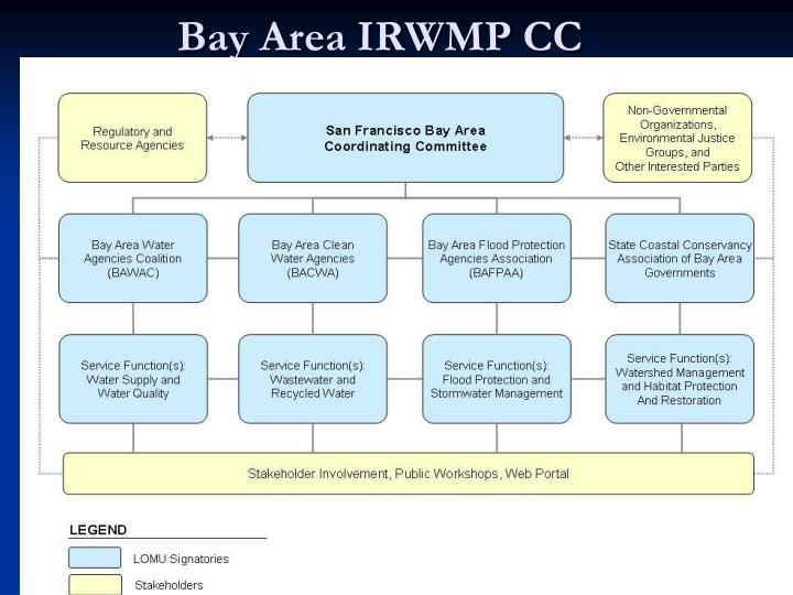 Bay Area IRWMP CC