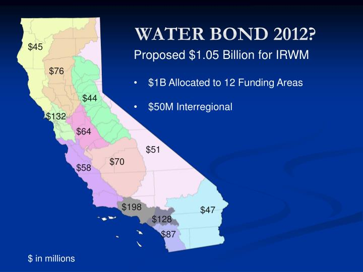 Water Bond 2012?