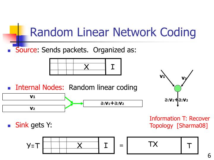 Random Linear Network Coding