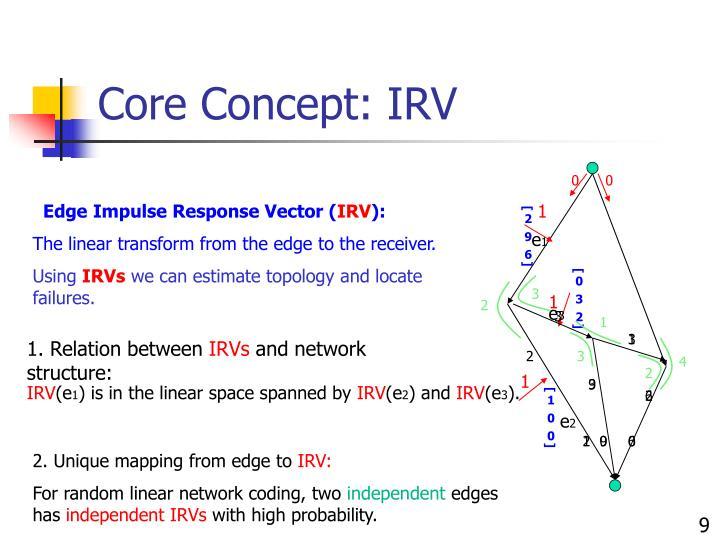 Core Concept: IRV