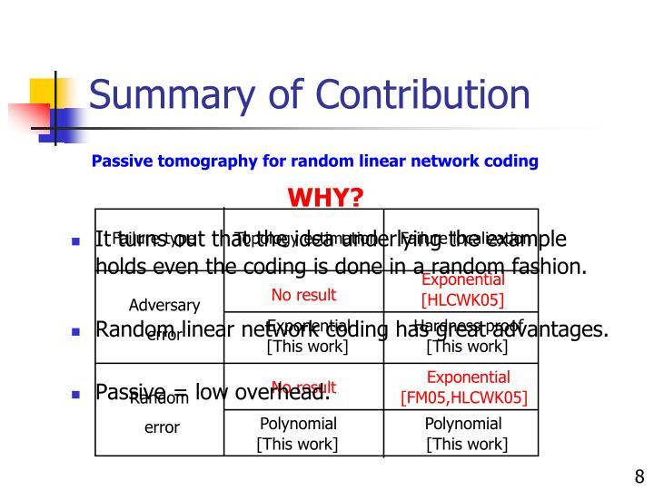Summary of Contribution