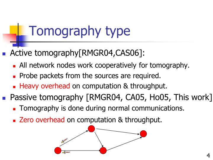Tomography type