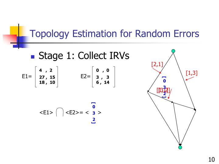 Topology Estimation for Random Errors