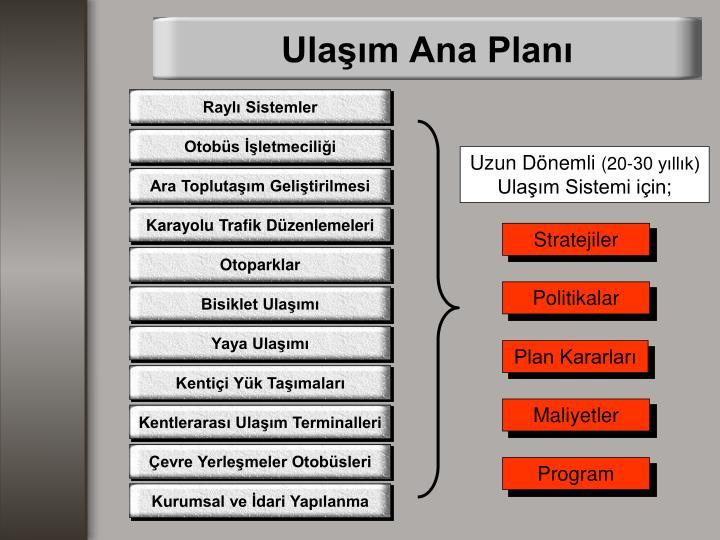 Ulaşım Ana Planı