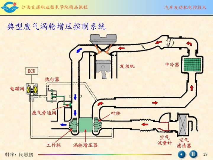典型废气涡轮增压控制系统