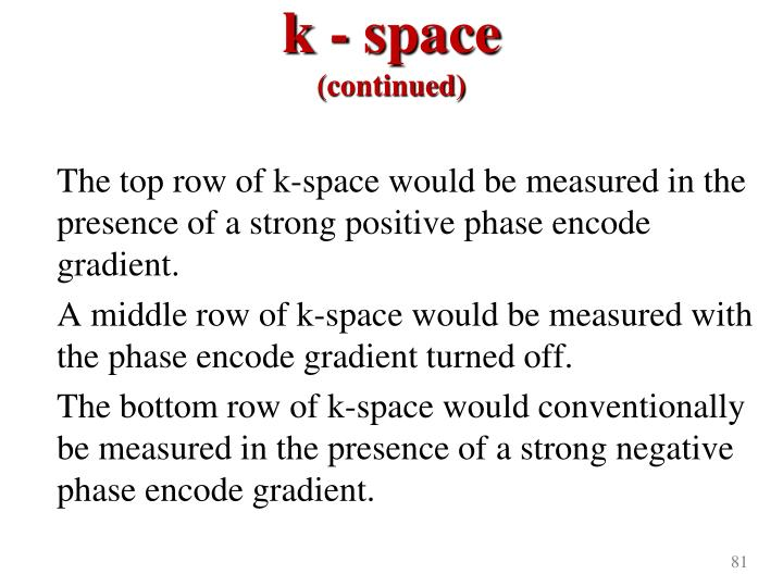 k - space