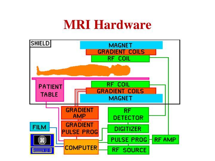 MRI Hardware
