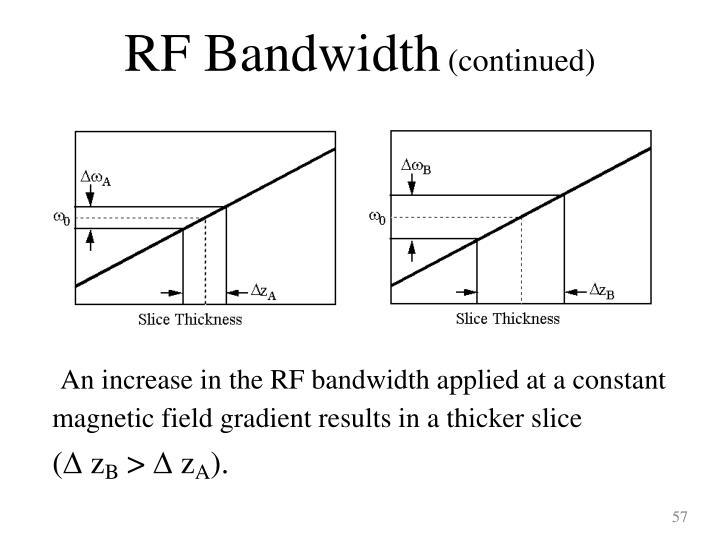 RF Bandwidth