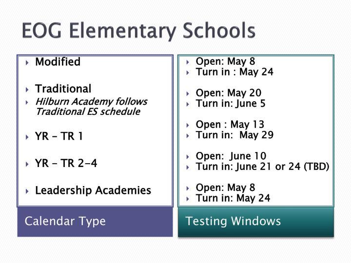 EOG Elementary Schools