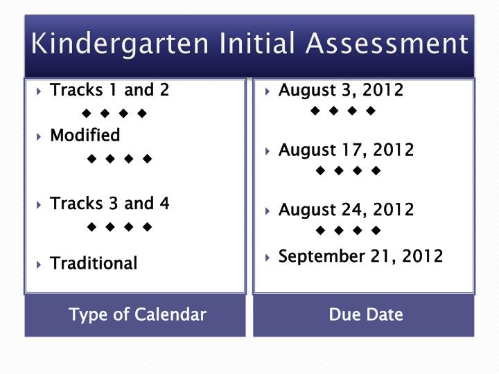 Kindergarten Initial Assessment
