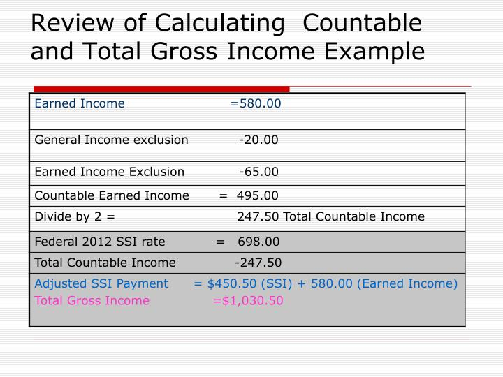 Review of Calculating  Countable and Total Gross Income Example