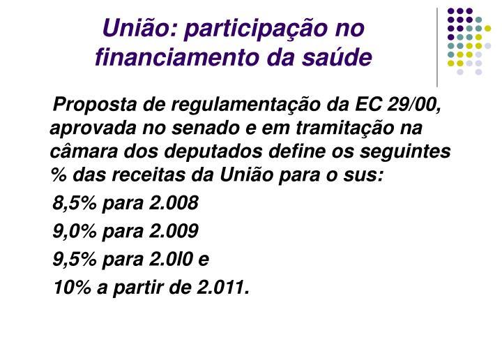 União: participação no financiamento da saúde