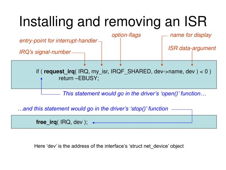Installing and removing an ISR