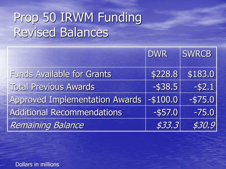 Prop 50 IRWM Funding