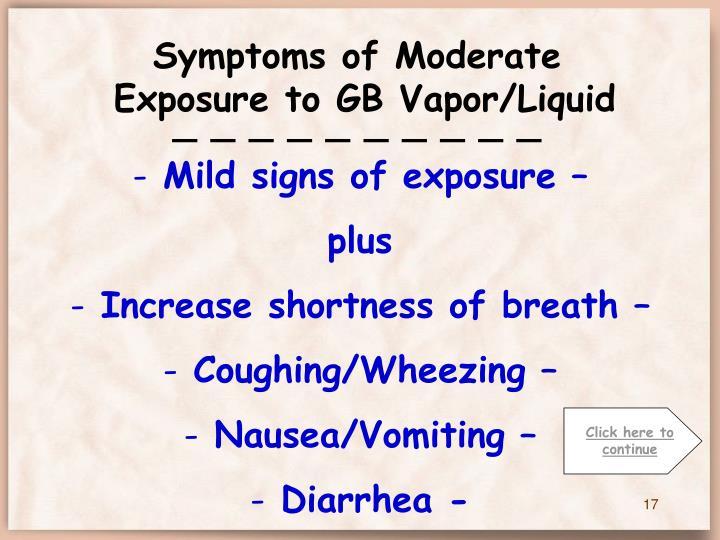 Symptoms of Moderate