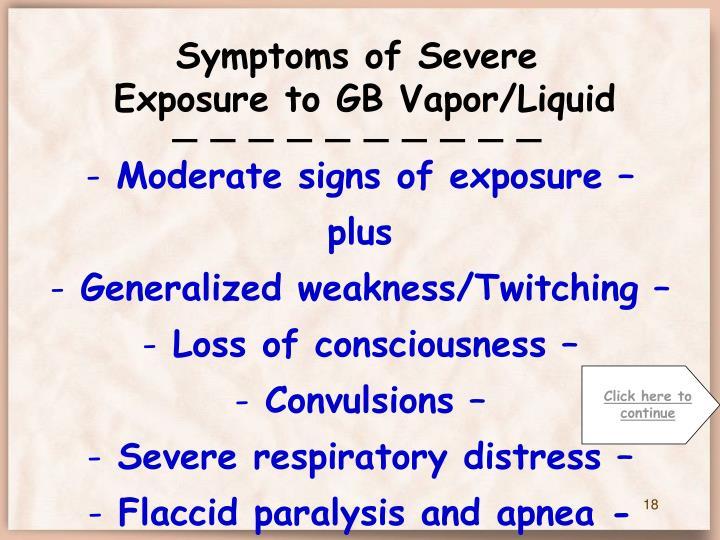 Symptoms of Severe