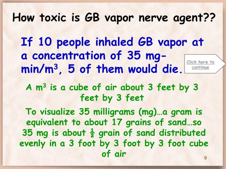 How toxic is GB vapor nerve agent??