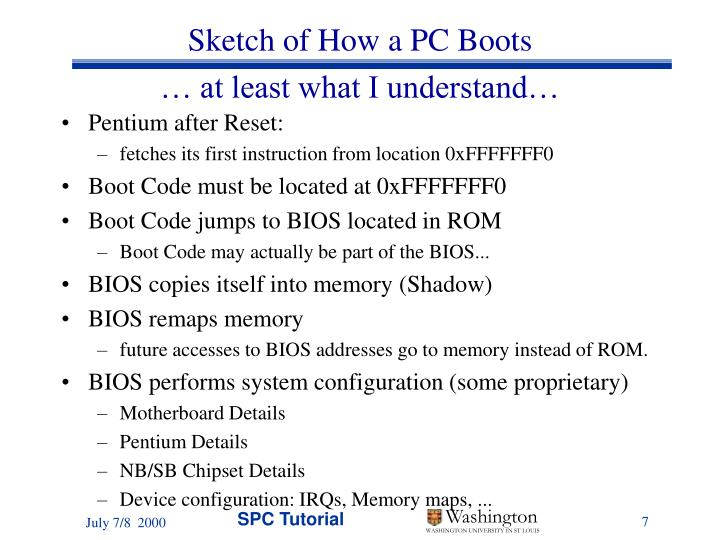 Sketch of How a PC Boots