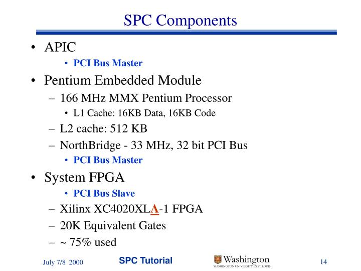 SPC Components