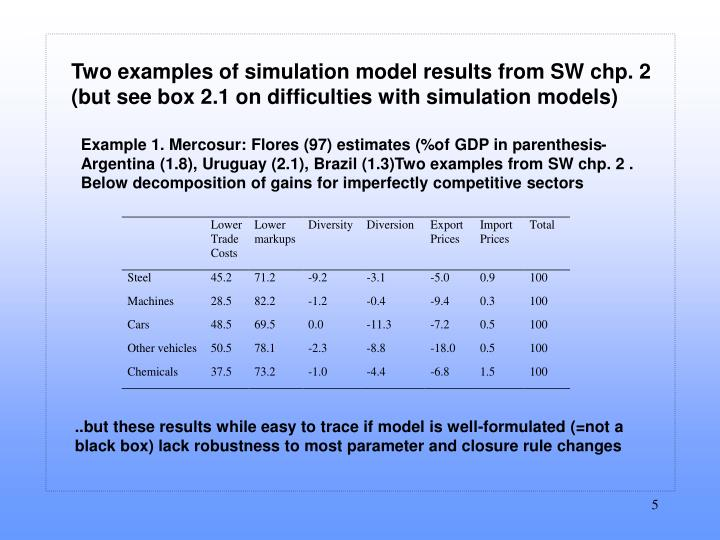 Two examples of simulation model results from SW chp. 2 (but see box 2.1 on difficulties with simulation models