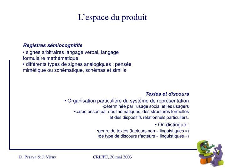 L'espace du produit