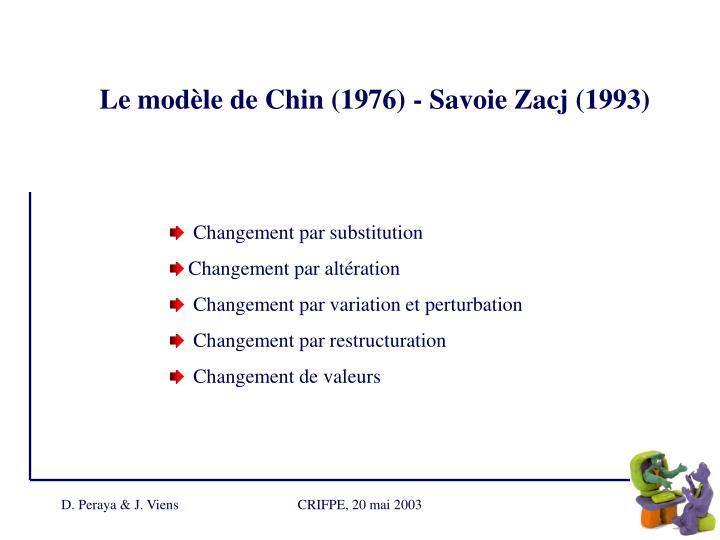 Le modèle de Chin (1976) - Savoie Zacj (1993)