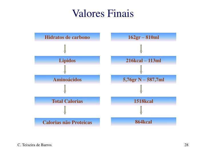 Valores Finais