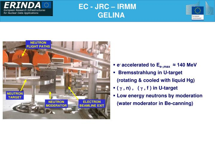 EC - JRC – IRMM