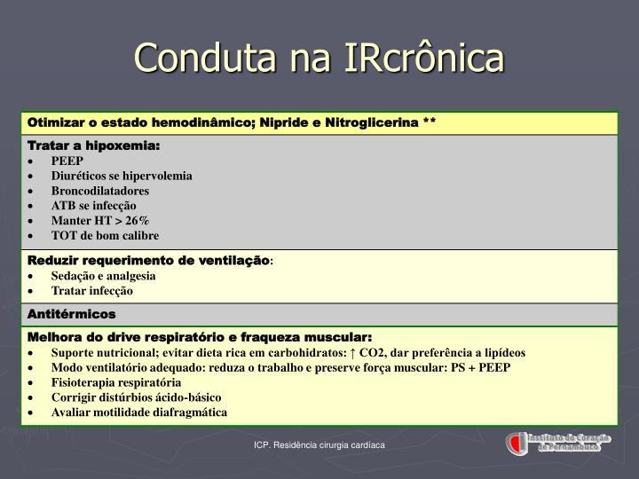 Conduta na IRcrônica
