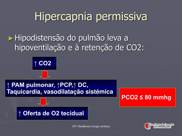 ↑ CO2