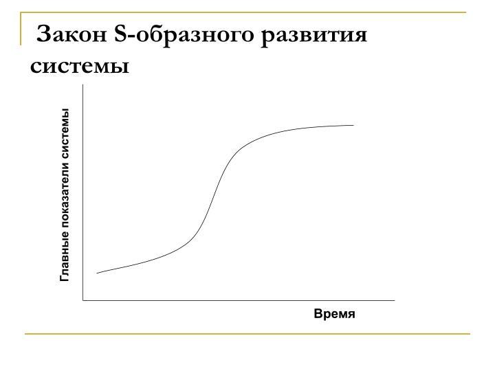 Главные показатели системы