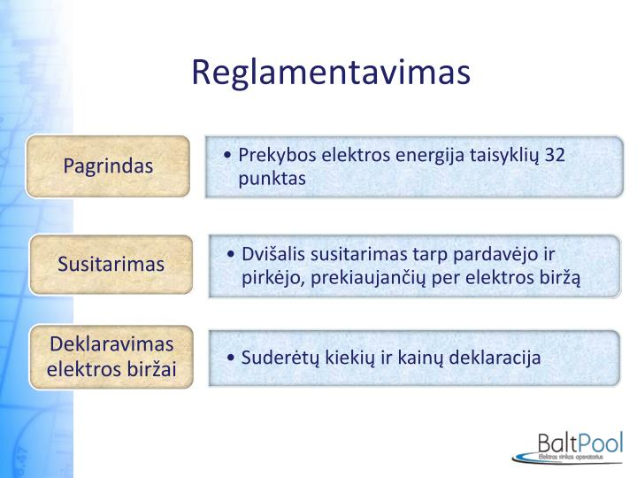 Reglamentavimas