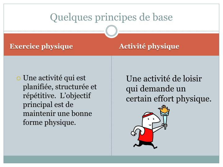 Quelques principes de base