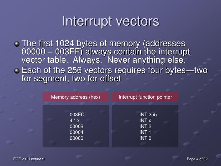 Interrupt vectors