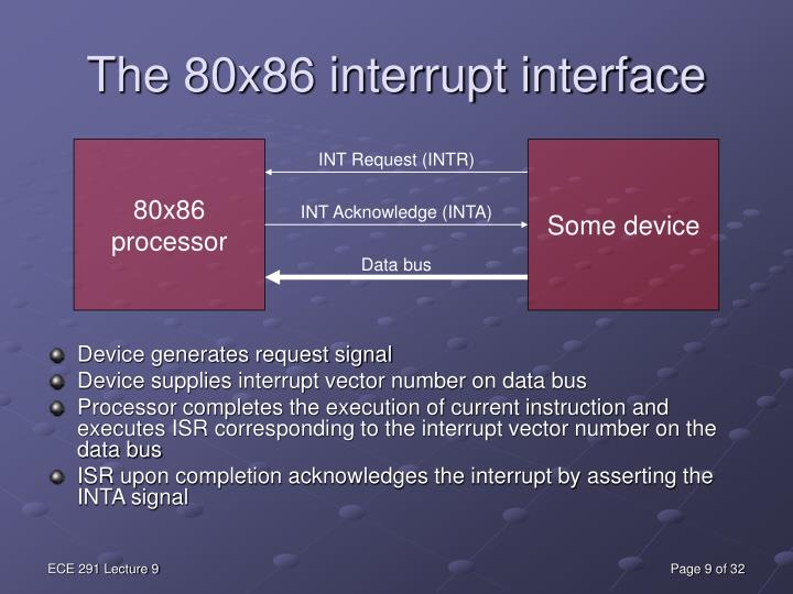 80x86 processor