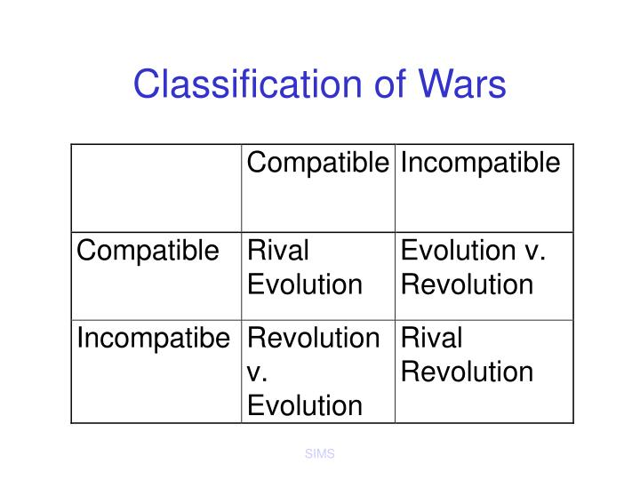 Classification of Wars