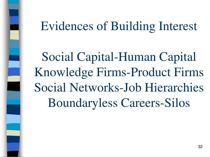 Evidences of Building Interest
